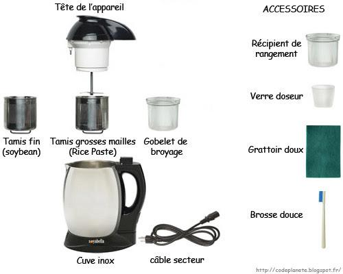 soyabella laits vegetaux description