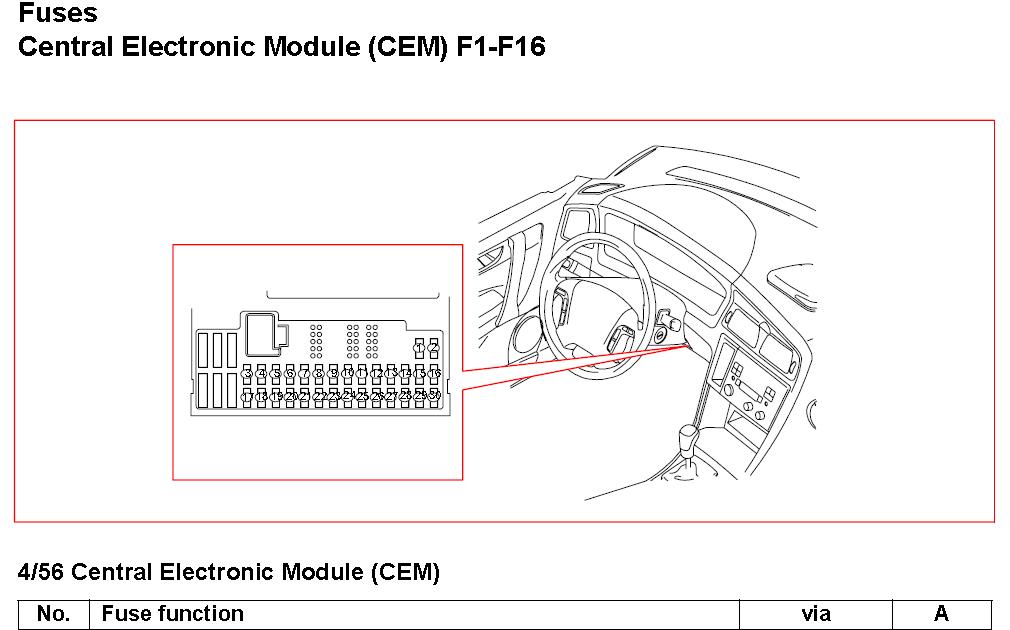 31 2004 Volvo Xc90 Fuse Box Diagram