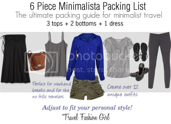 http://travelfashiongirl.com/travel-essentials-packing-list-spring-2013/