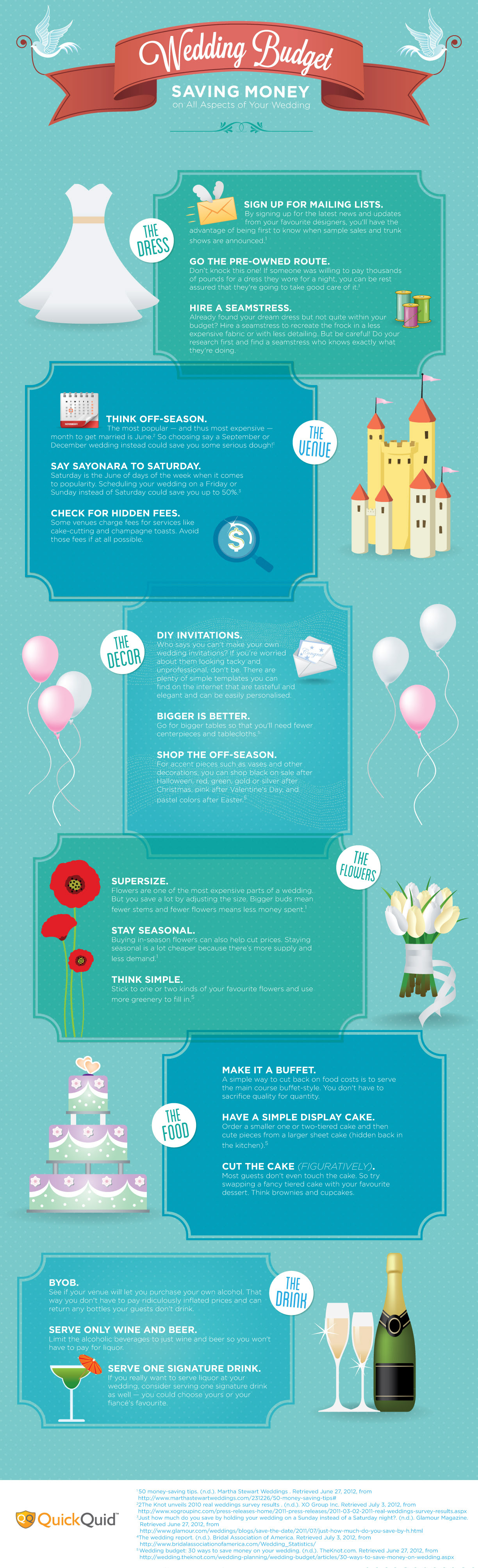 Infographic: Wedding Budget: Saving Money #infographic