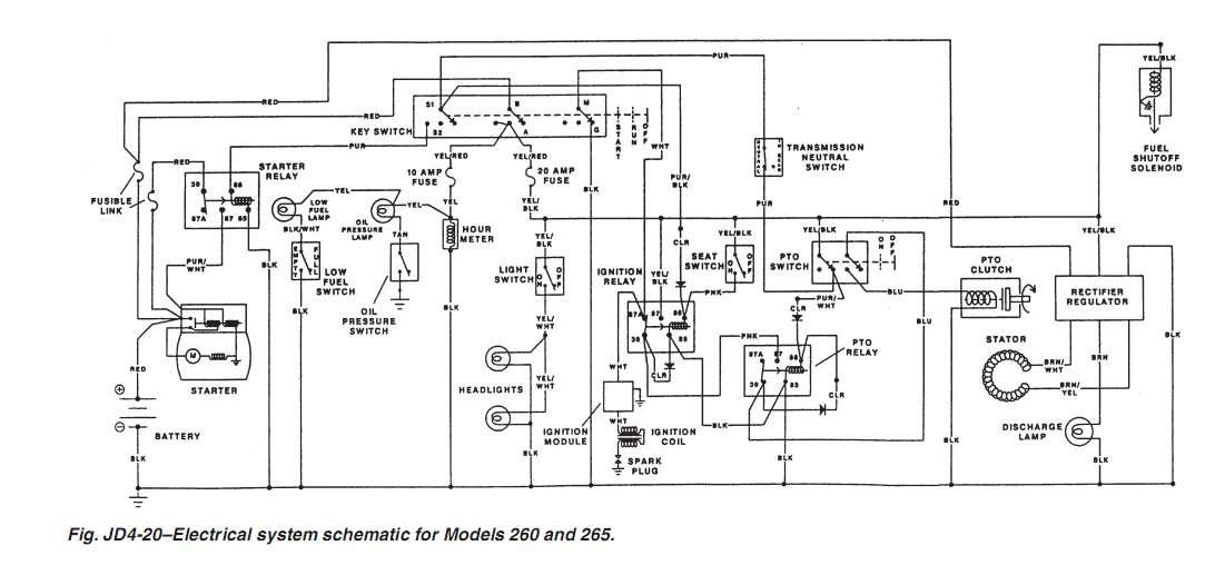 Wiring Diagram Jd Z425