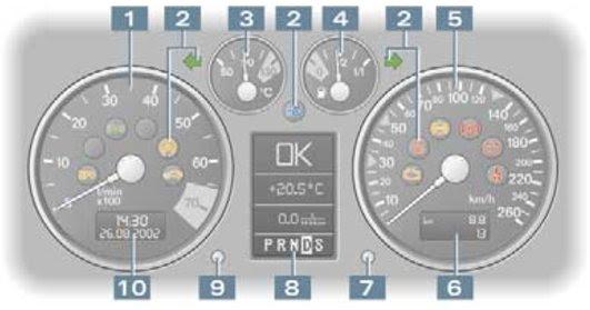 Audi TT MK1 Dashboard Warning Lights & Symbols