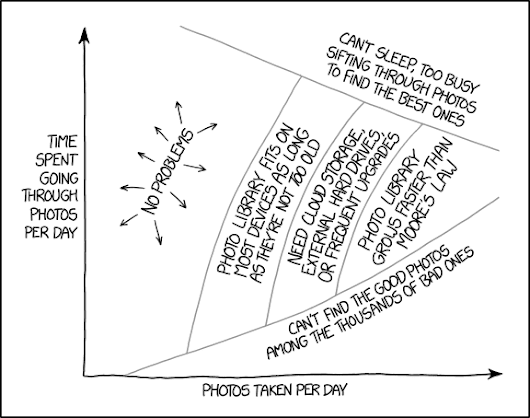 xkcd: Photo Library Management