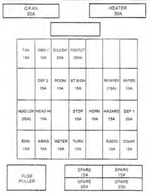 2002 Ford Focu Zx3 Fuse Box Diagram