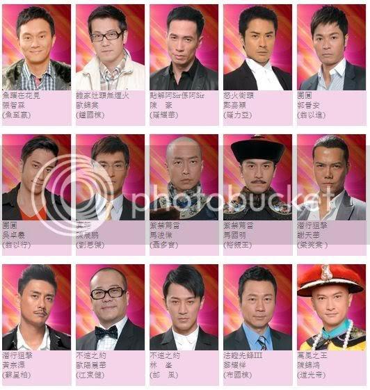 My Favorite TVB: 2011 TVB Anniversary Award Nominations