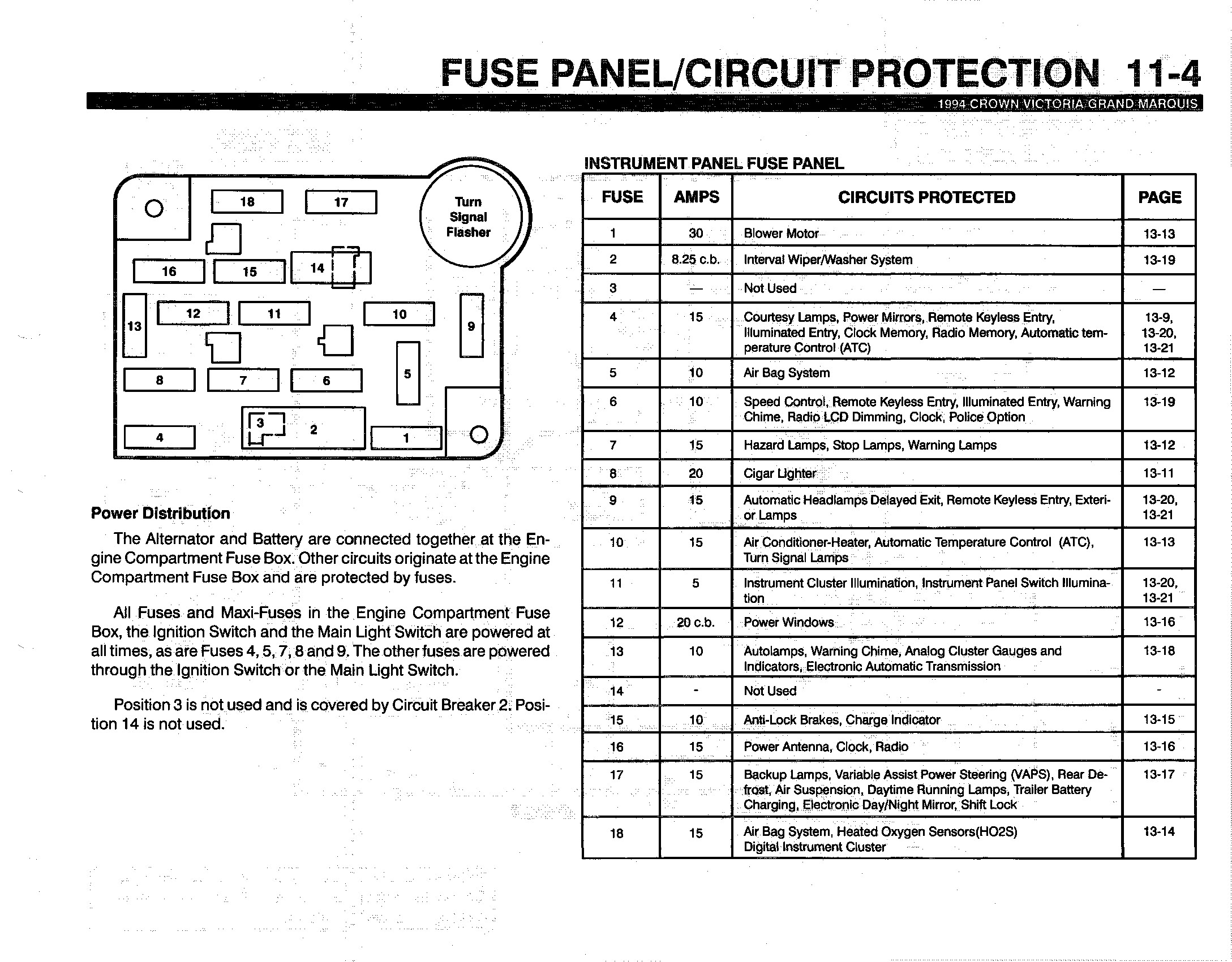 Ford Tempo Fuse Box Layout