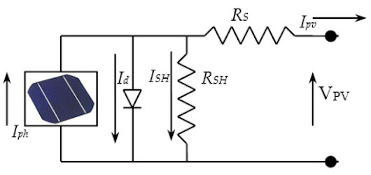 Fuzzy Logic-Based Perturb and Observe Algorithm with Variable Step of a Reference Voltage for Solar Permanent Magnet Synchronous Motor Drive System Fed by Direct-Connected Photovoltaic Array