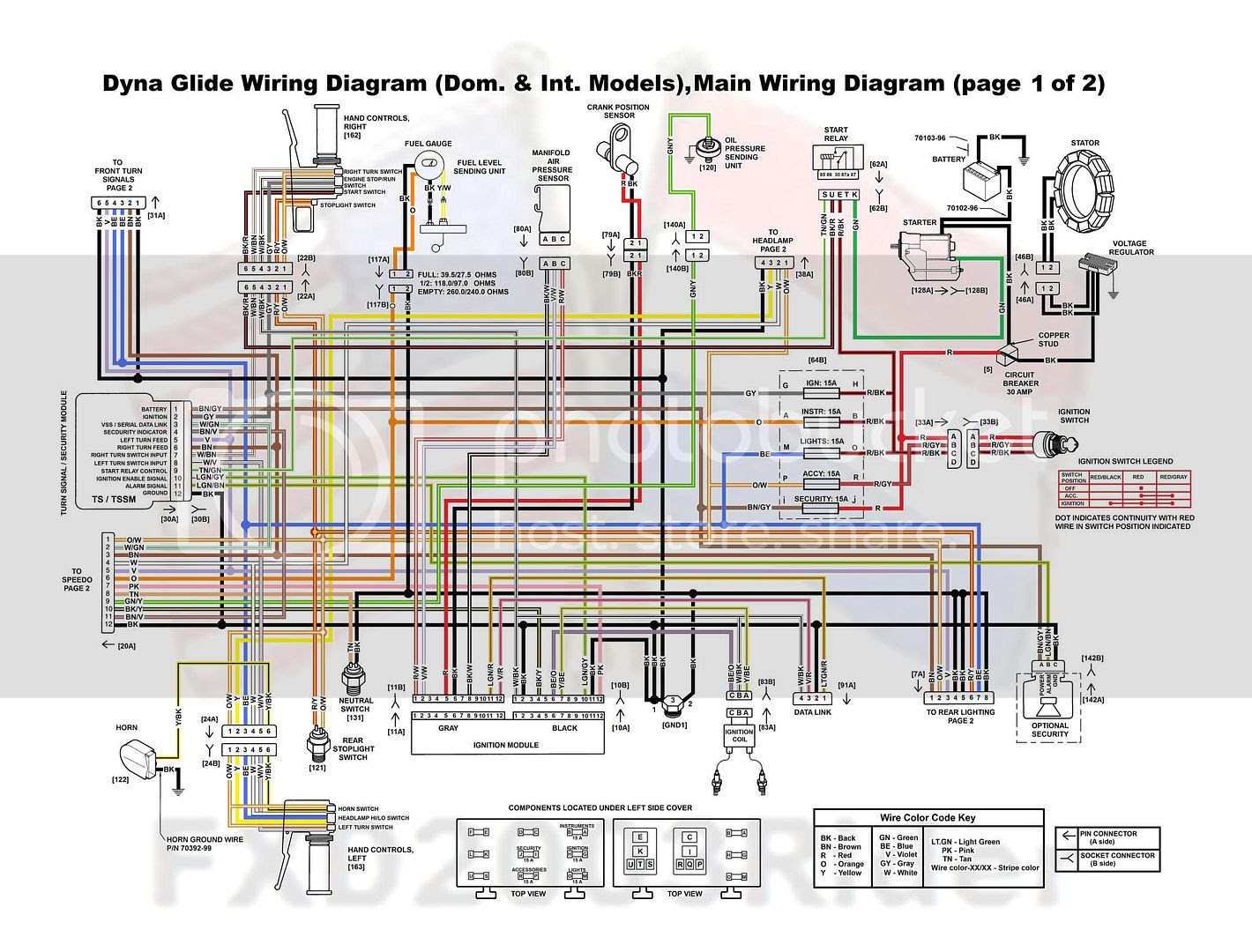 Diagram 2000 Electra Glide Wiring Diagram Full Version Hd Quality Wiring Diagram Diagramlemusg Jodenjoy It
