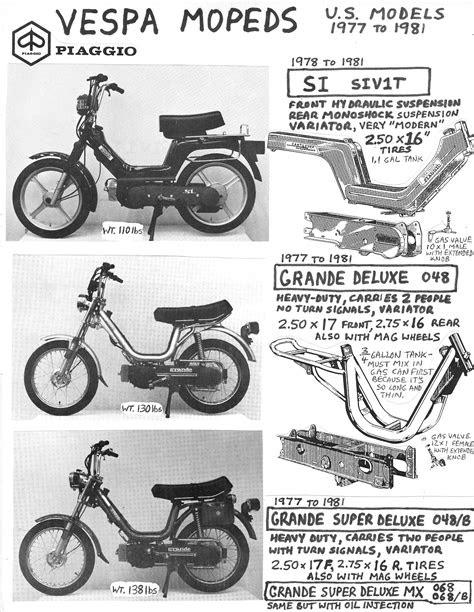 Vespa Mopeds – smallframe yogyakarta