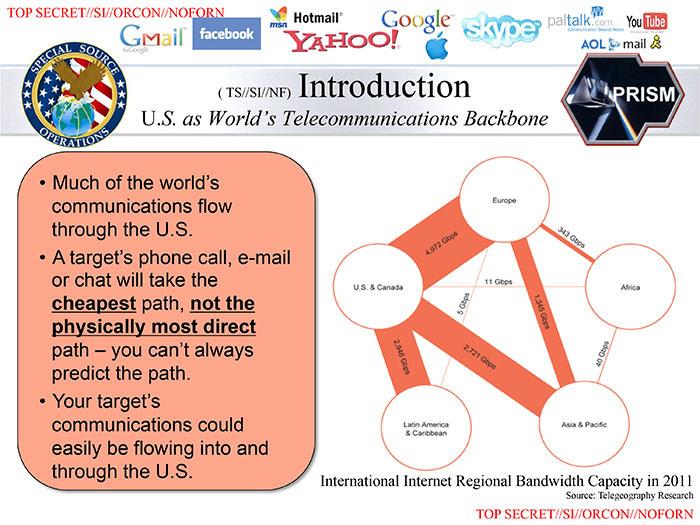 La mayoría del tráfico de Internet pasa por EEUU.