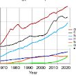 World energy consumption - Wikipedia, the free encyclopedia