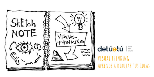 VISUAL THINKING: Aprende a dibujar tus ideas