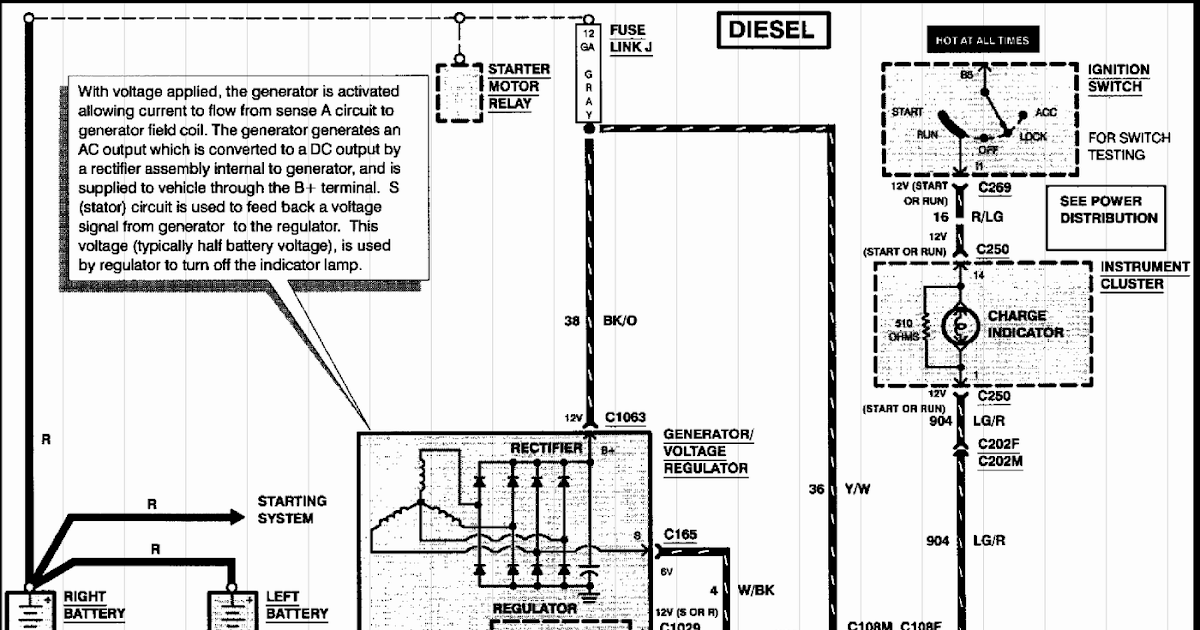 DIAGRAM] 1980 F350 Wiring Diagram Alt FULL Version HD Quality Diagram Alt -  DIAGRAMLAND.ETEROTOPIE.IT | Ford F 350 Alternator Wiring Diagram |  | Diagram Database - Eterotopie -