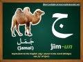 O Alfabeto Árabe - Pronúncia e Escrita