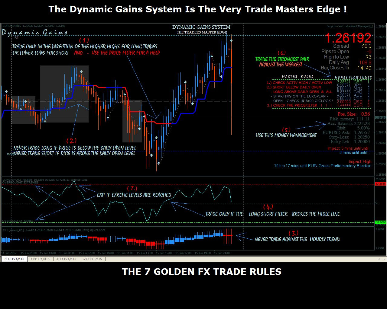 Forex binary options system u7 futuristic tactical vest
