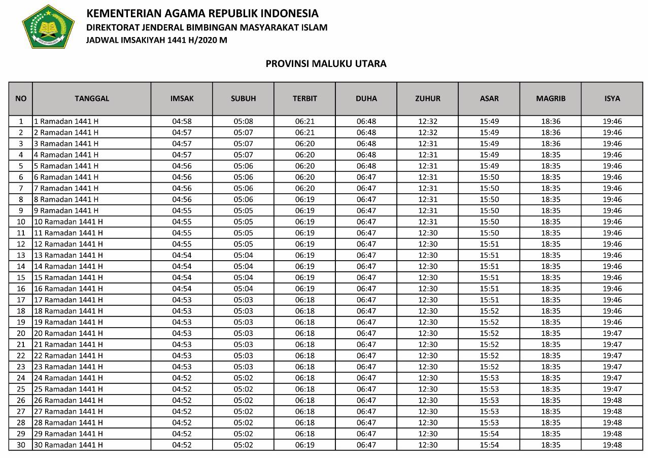 Jadwal Buka Puasa dan Imsak Ramadan 2020 Terlengkap ...