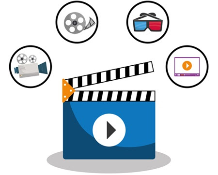 Video Marketing - Proteaninbound