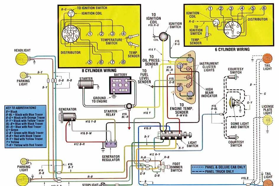 1970 Ford F100 Wiring Diagram Wiring Diagram Multimedia Multimedia Wallabyviaggi It