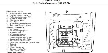 1996 Buick Park Avenue Wiring Diagram