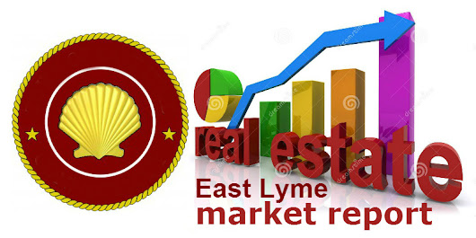 East Lyme Real Estate Market Report November 2017 from Bridget Morrissey