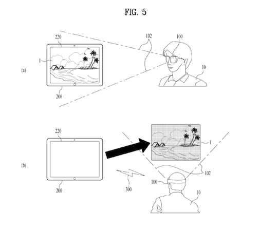 DNP LG patents headmounted display, acts as visiontriggered secondary viewer