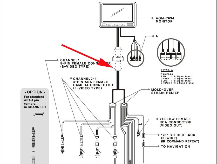 Voyager Backup Camera Wiring Diagram - locosporlosalmuerzos | Voyager Backup Camera Wiring Diagram |  | locosporlosalmuerzos