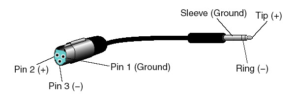 Diagram S Video Cable To Trs Wiring Diagram Full Version Hd Quality Wiring Diagram Diagramm Discountdellapiastrella It