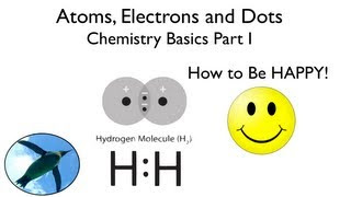 Periodic table song in hindi download urtaz Images