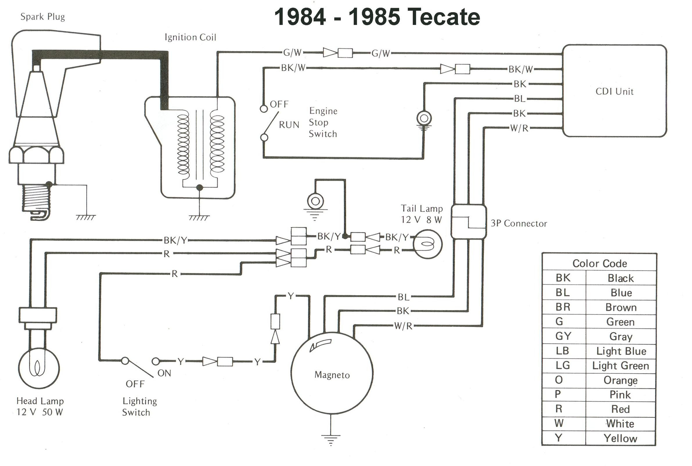 1986 Kawasaki 250 Wiring Diagram Free Picture Wiring Diagrams Name Name Miglioribanche It