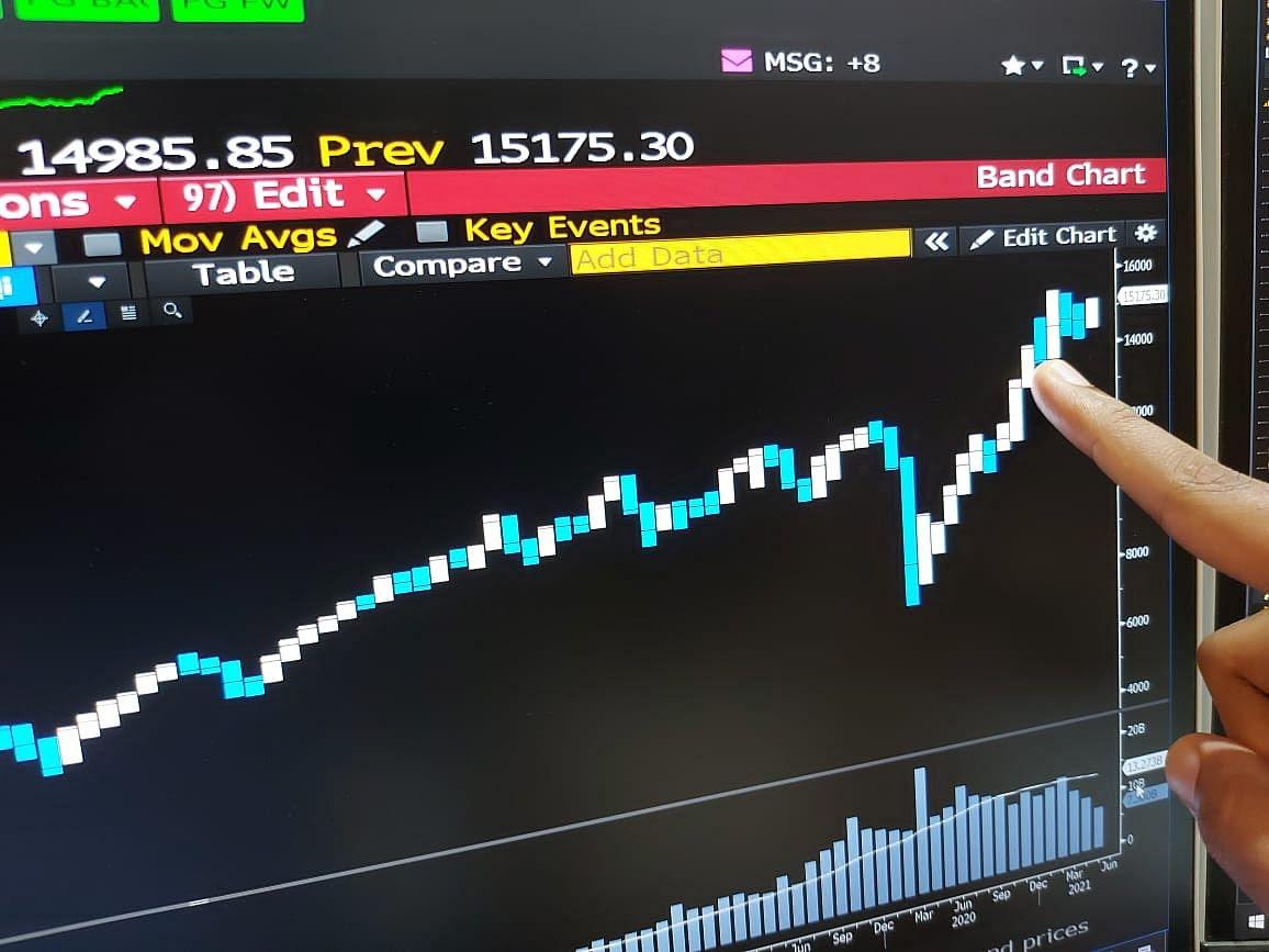 Share Market Live: Sensex, Nifty At Record; ITC Shares Advance