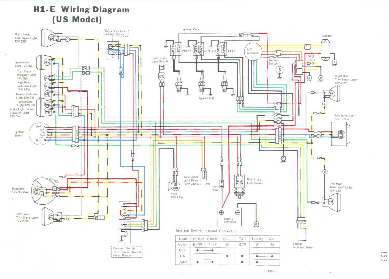 Hyundai Starex Wiring Diagram Pdf - Wiring Diagram