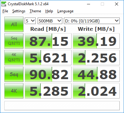 Cdrlabscom Performance And Final Thoughts Samsung Pro