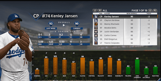 MLB The Show 18 Roster Update Released (4-27) - Sports Gamers Online