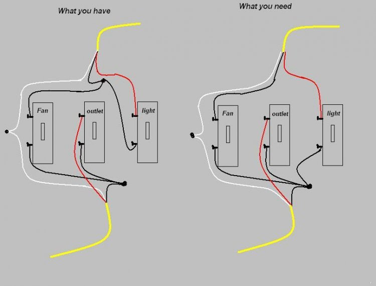 3 Gang Switch Wiring Diagram