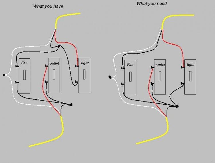 3 Gang Switch Wiring Diagram