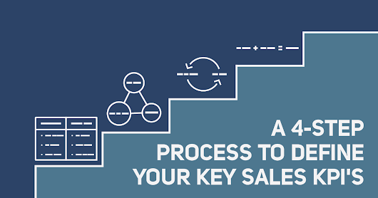 A 4-Step Process to Define Your Key Sales KPI's