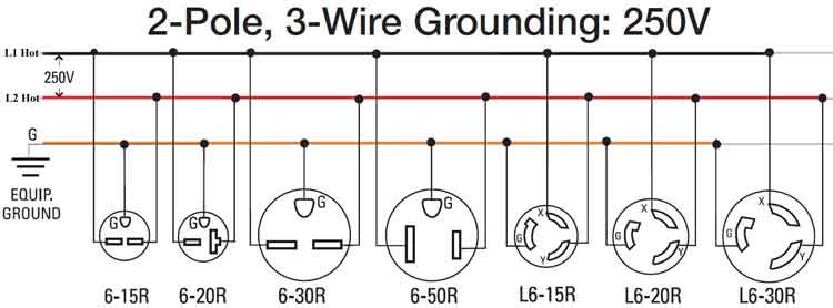 Nema 6 50 Plug Wiring Diagram - Wiring Diagram Schemas