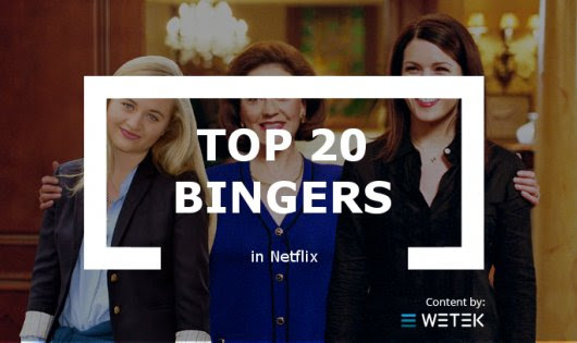 Top binge racers in the Netflix world | WeTek Blog