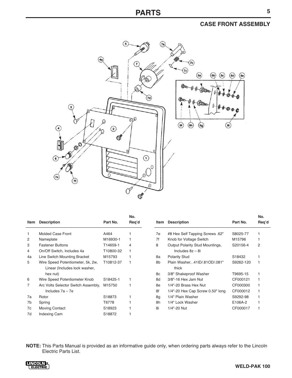 29 Lincoln Weld Pak 100 Parts Diagram