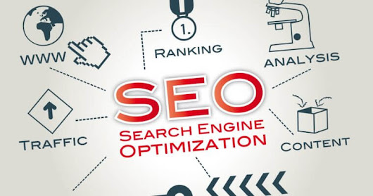Seo Advertising Company - Seo Promotion - Search Engine Services