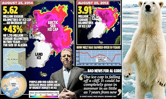 Myth of arctic meltdown: Stunning satellite images show summer ice cap is thicker and covers 1.7million square kilometres MORE than 2 years ago...despite Al Gore's prediction it would be ICE-FREE by now