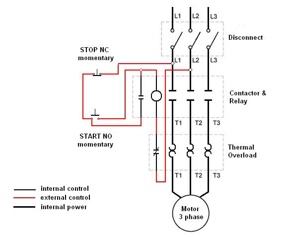 Single Phase Disconnect Wiring Diagram 1970 Chevy P10 Wiring Diagram Rcba Cable Losdol2 Jeanjaures37 Fr