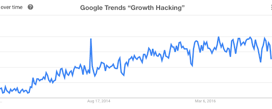 So what is growth hacking, really? | Search Engine Watch