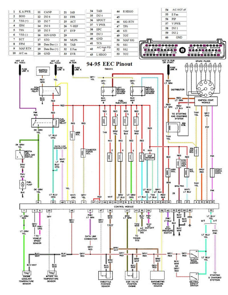 2011 Polaris Cooling Fan Relay Wiring Diagram 90 Honda Civic Distributor Wiring Enginee Diagrams Losdol2 Lanjut Jeanjaures37 Fr