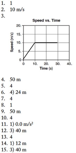 29 Worksheet Interpreting Graphs Chapter 4 Linear Motion