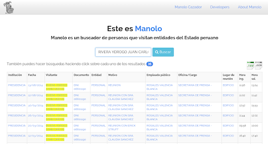 How Web Scraping is Revealing Lobbying and Corruption in Peru