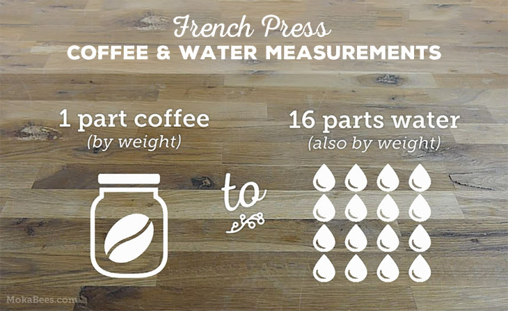 How to Make French Press Coffee | MokaBees