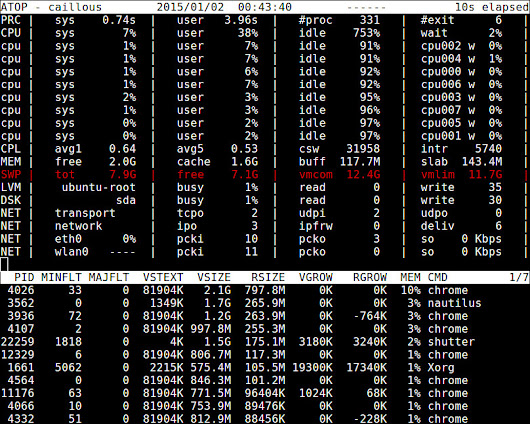 How to check memory usage on Linux - Ask Xmodulo