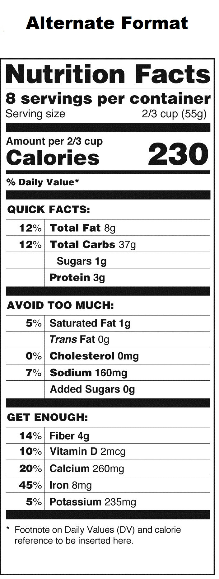 Nutrition Label Redesign: Your Voice Counts, So Use It!