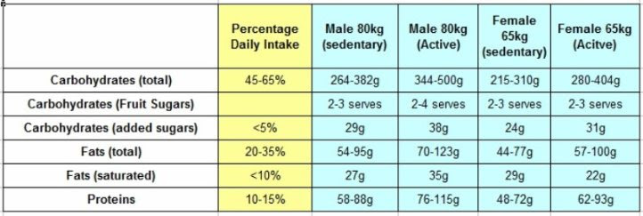 body fat percentage photos female